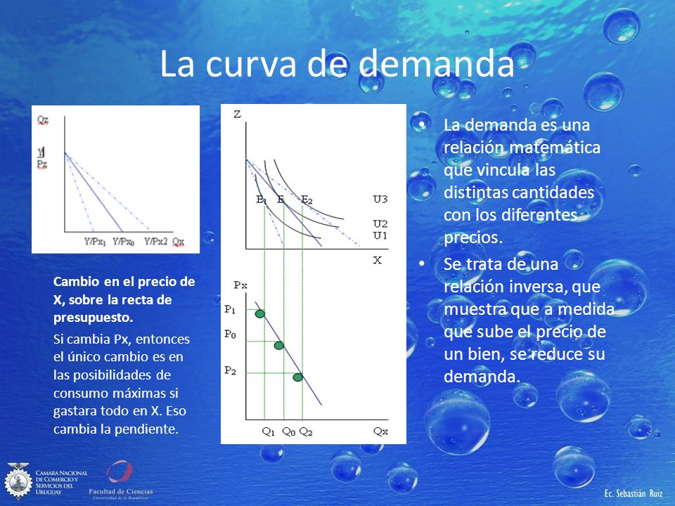 La curva de demanda La demanda es una relación matemática que vincula las distintas cantidades con los diferentes precios. Se trata de una relación in