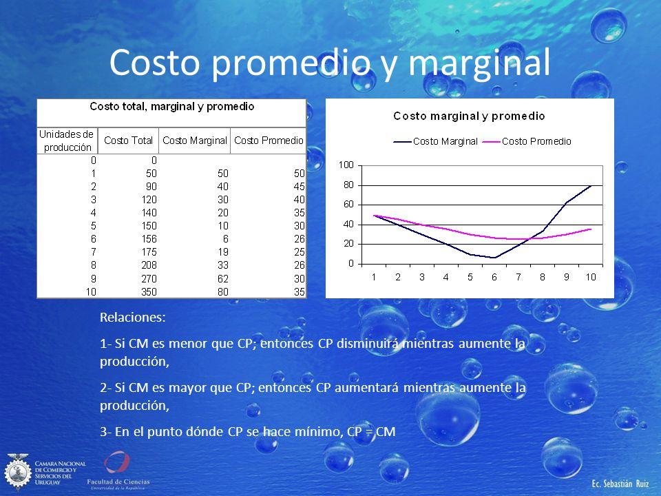 Costo promedio y marginal Relaciones: 1- Si CM es menor que CP; entonces CP disminuirá mientras aumente la producción, 2- Si CM es mayor que CP; enton