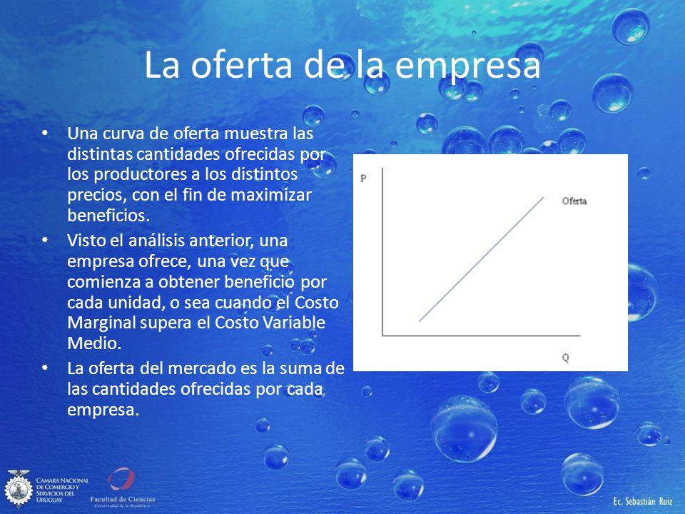 La oferta de la empresa Una curva de oferta muestra las distintas cantidades ofrecidas por los productores a los distintos precios, con el fin de maxi