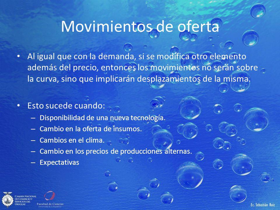 Movimientos de oferta Al igual que con la demanda, si se modifica otro elemento además del precio, entonces los movimientos no serán sobre la curva, s