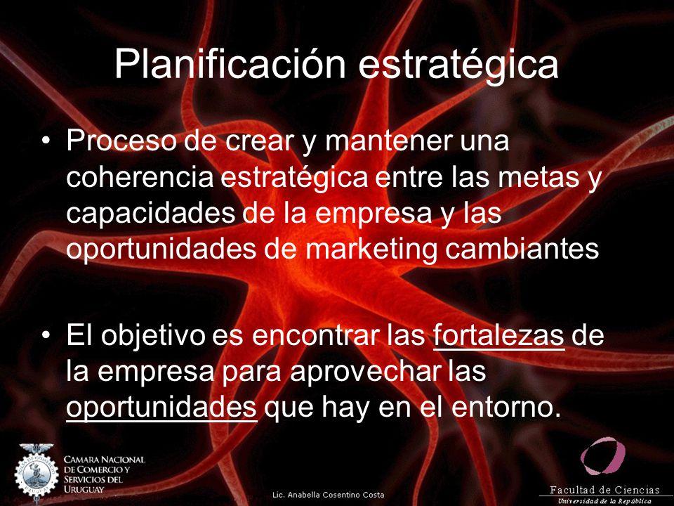 Planificación estratégica Proceso de crear y mantener una coherencia estratégica entre las metas y capacidades de la empresa y las oportunidades de ma