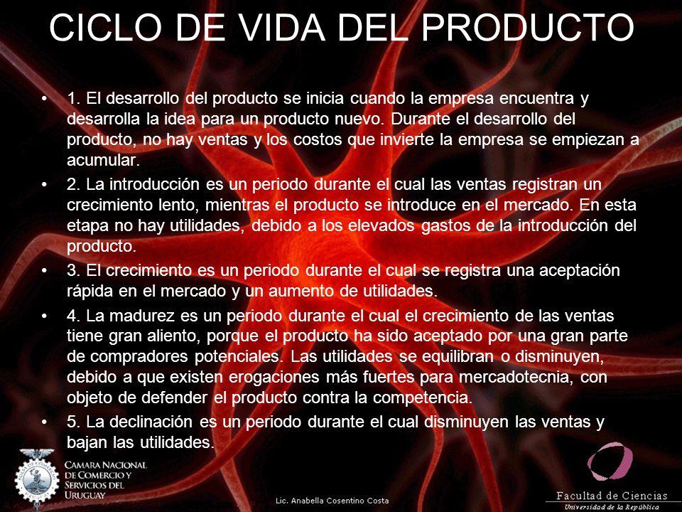 CICLO DE VIDA DEL PRODUCTO 1. El desarrollo del producto se inicia cuando la empresa encuentra y desarrolla la idea para un producto nuevo. Durante el