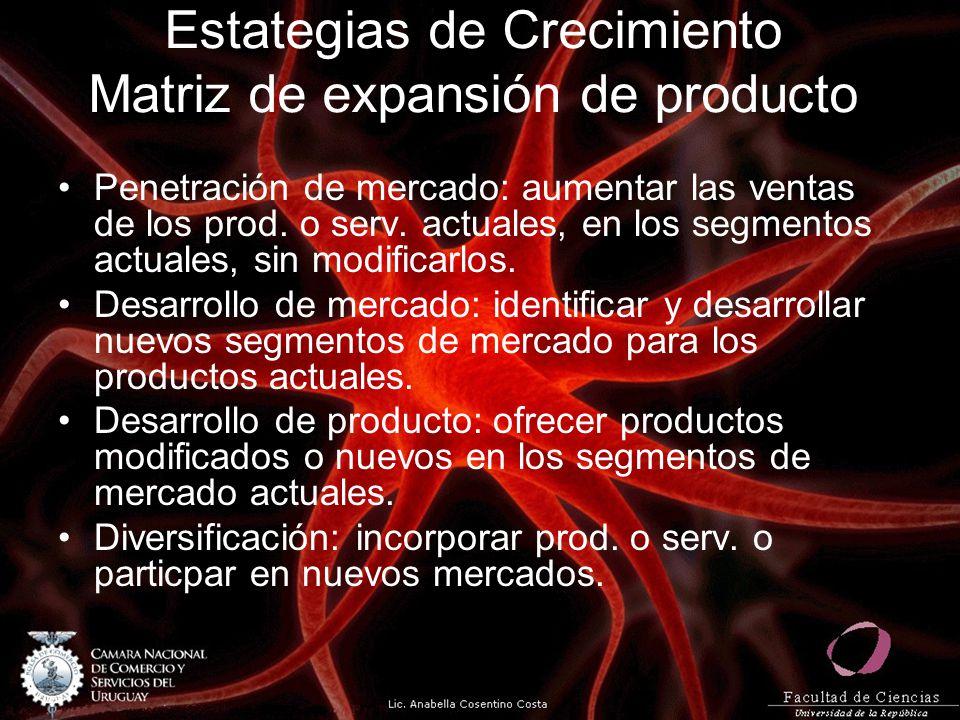 Estategias de Crecimiento Matriz de expansión de producto Penetración de mercado: aumentar las ventas de los prod. o serv. actuales, en los segmentos