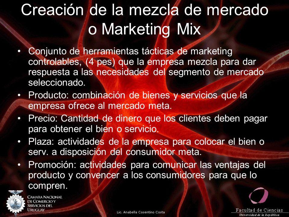 Creación de la mezcla de mercado o Marketing Mix Conjunto de herramientas tácticas de marketing controlables, (4 pes) que la empresa mezcla para dar r