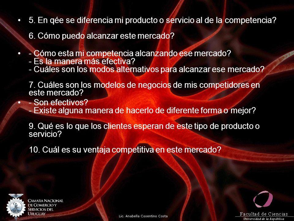 5. En qée se diferencia mi producto o servicio al de la competencia? 6. Cómo puedo alcanzar este mercado? - Cómo esta mi competencia alcanzando ese me