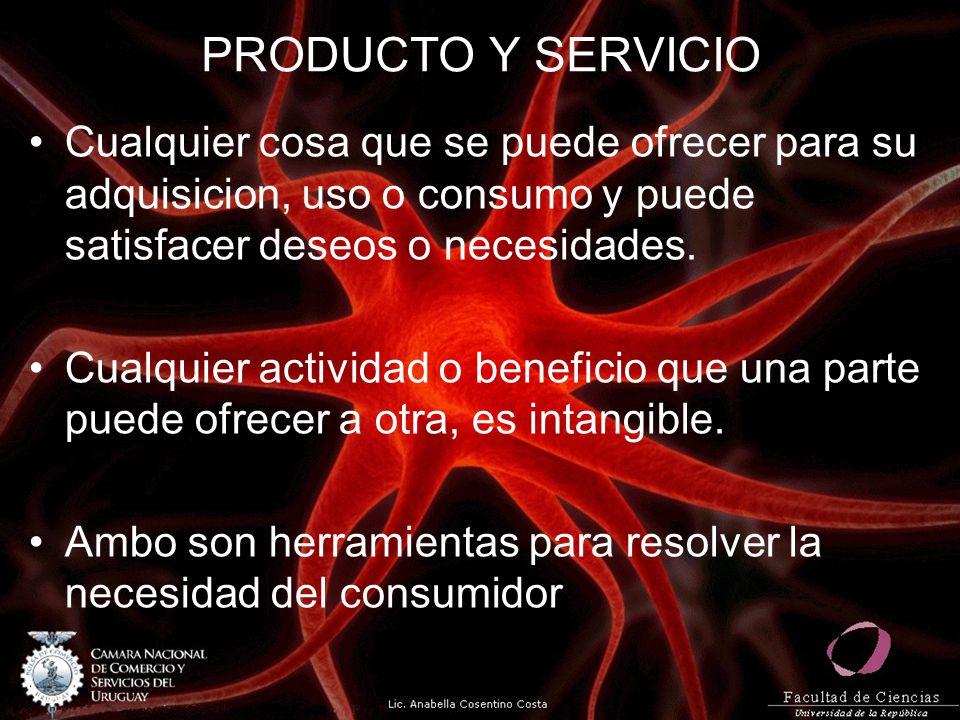 PRODUCTO Y SERVICIO Cualquier cosa que se puede ofrecer para su adquisicion, uso o consumo y puede satisfacer deseos o necesidades. Cualquier activida