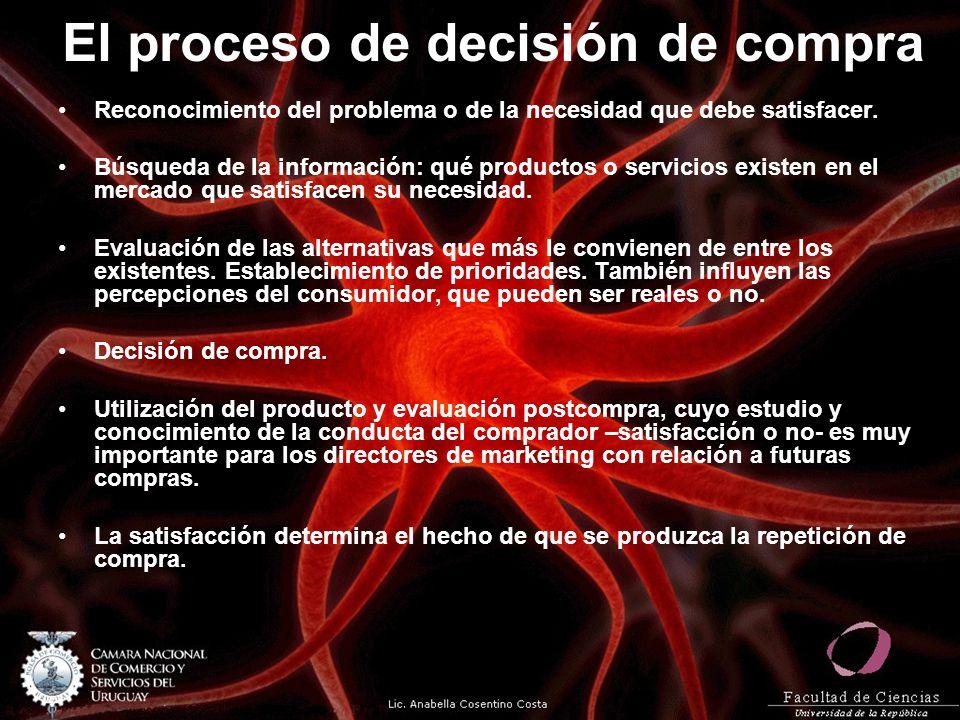 El proceso de decisión de compra Reconocimiento del problema o de la necesidad que debe satisfacer. Búsqueda de la información: qué productos o servic