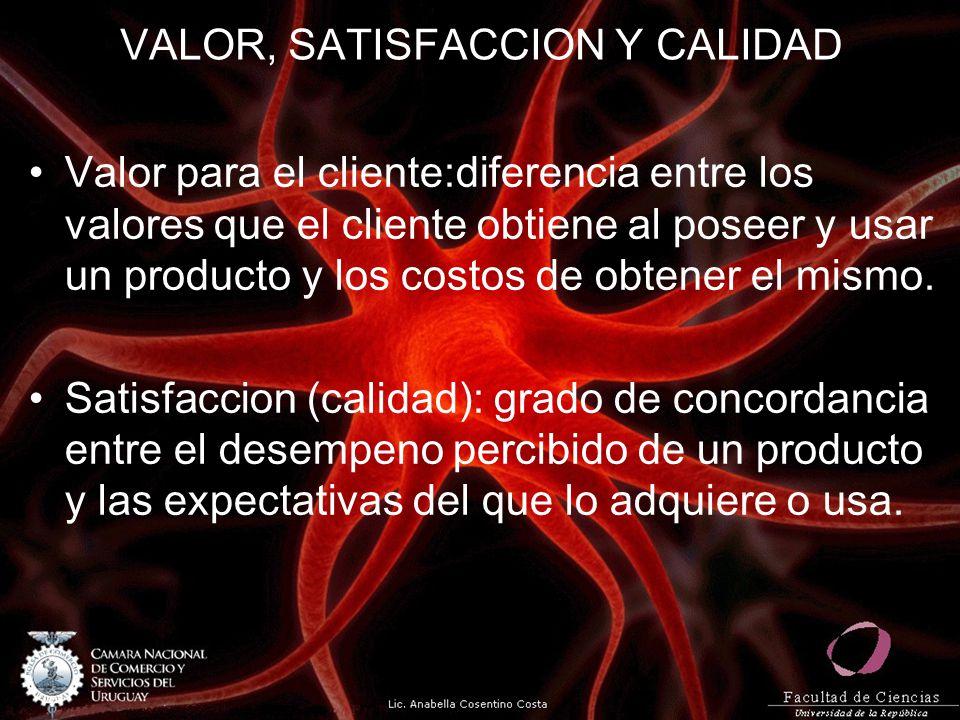 VALOR, SATISFACCION Y CALIDAD Valor para el cliente:diferencia entre los valores que el cliente obtiene al poseer y usar un producto y los costos de o