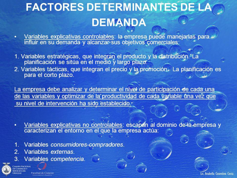 FACTORES DETERMINANTES DE LA DEMANDA Variables explicativas controlables: la empresa puede manejarlas para influir en su demanda y alcanzar sus objeti