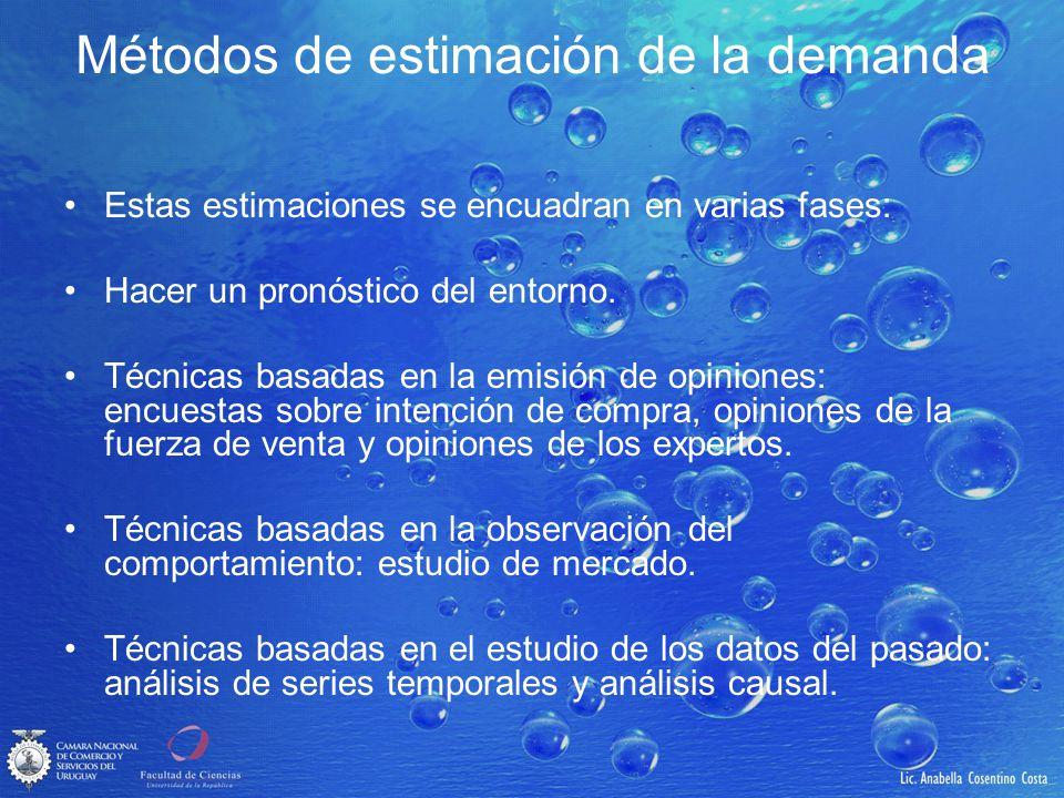 Métodos de estimación de la demanda Estas estimaciones se encuadran en varias fases: Hacer un pronóstico del entorno. Técnicas basadas en la emisión d