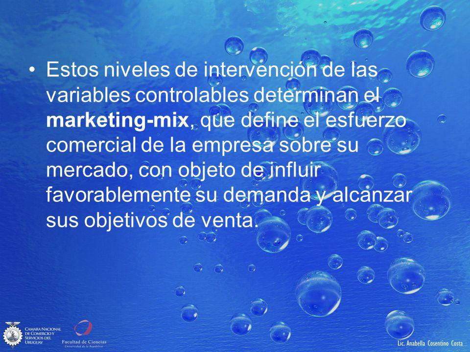 Estos niveles de intervención de las variables controlables determinan el marketing-mix, que define el esfuerzo comercial de la empresa sobre su merca
