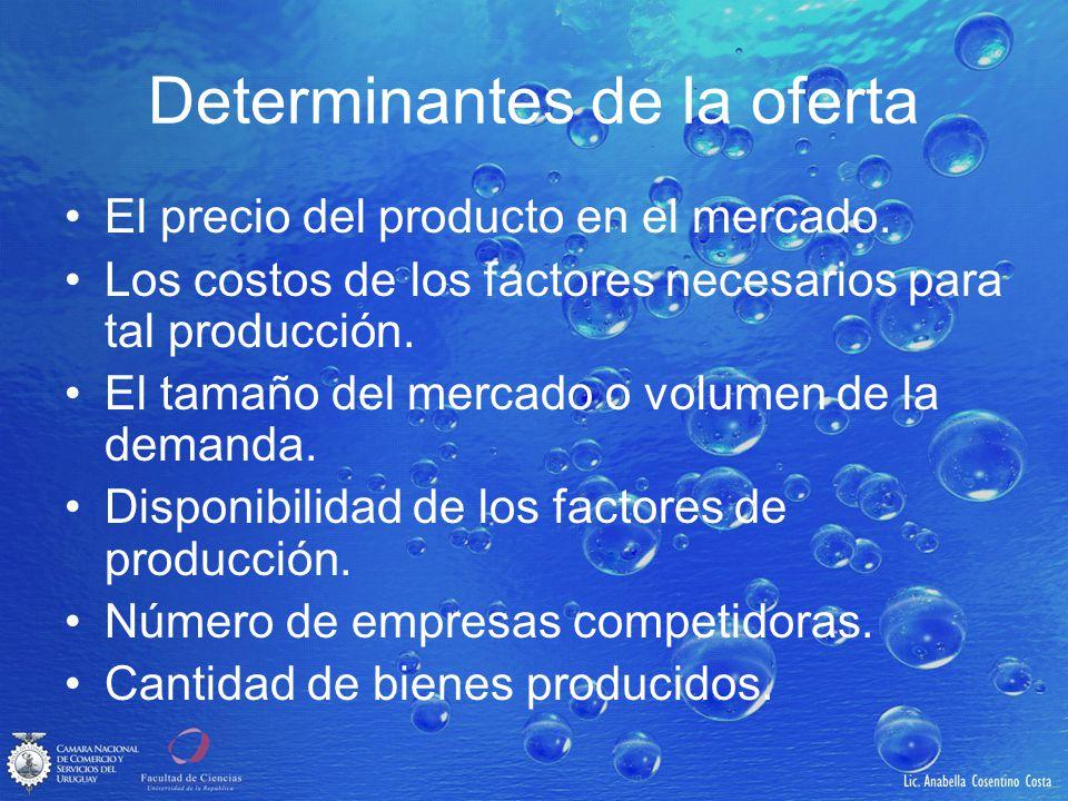 Determinantes de la oferta El precio del producto en el mercado. Los costos de los factores necesarios para tal producción. El tamaño del mercado o vo