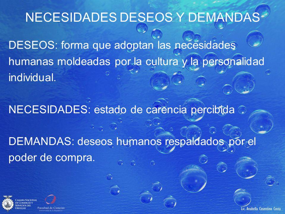 NECESIDADES DESEOS Y DEMANDAS DESEOS: forma que adoptan las necesidades humanas moldeadas por la cultura y la personalidad individual. NECESIDADES: es