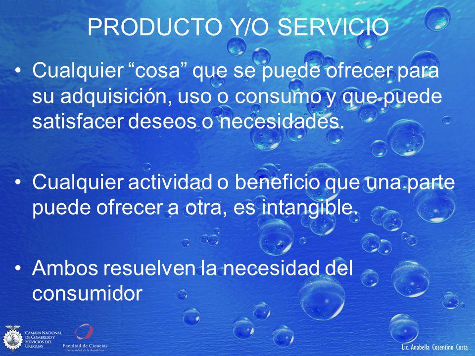 PRODUCTO Y/O SERVICIO Cualquier cosa que se puede ofrecer para su adquisición, uso o consumo y que puede satisfacer deseos o necesidades. Cualquier ac