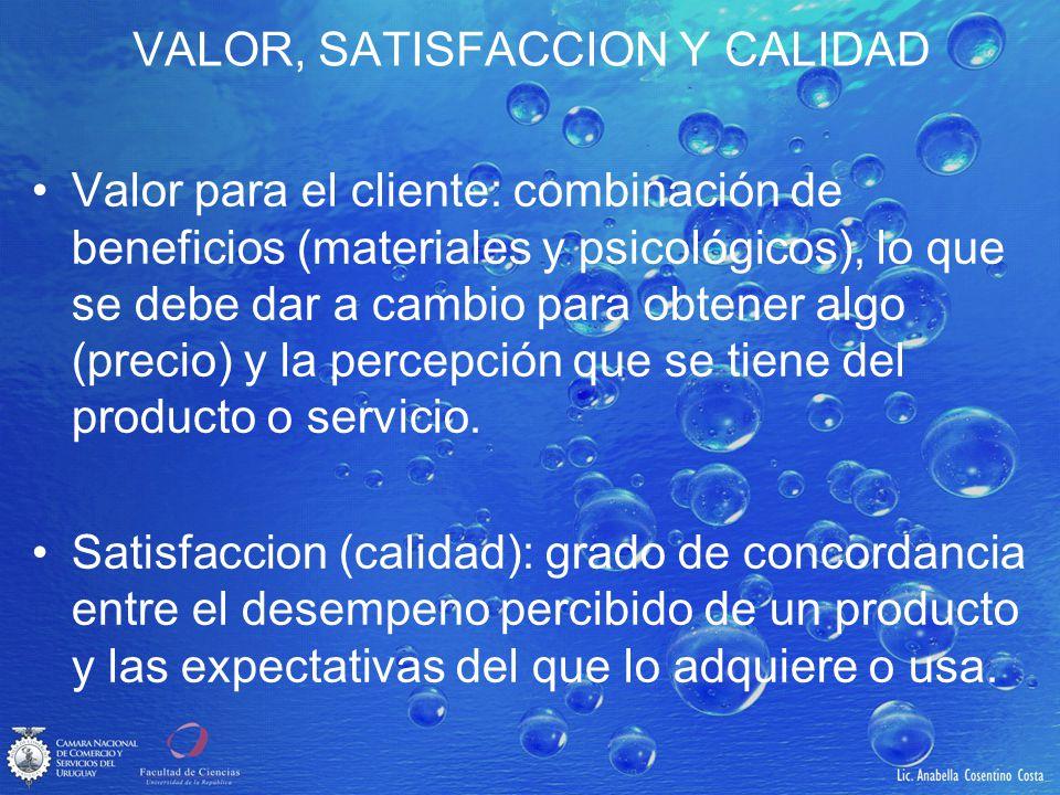 VALOR, SATISFACCION Y CALIDAD Valor para el cliente: combinación de beneficios (materiales y psicológicos), lo que se debe dar a cambio para obtener a