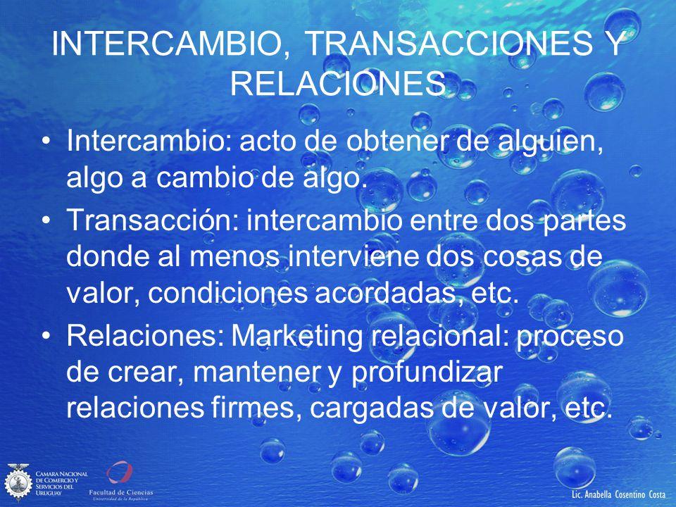 INTERCAMBIO, TRANSACCIONES Y RELACIONES Intercambio: acto de obtener de alguien, algo a cambio de algo. Transacción: intercambio entre dos partes dond