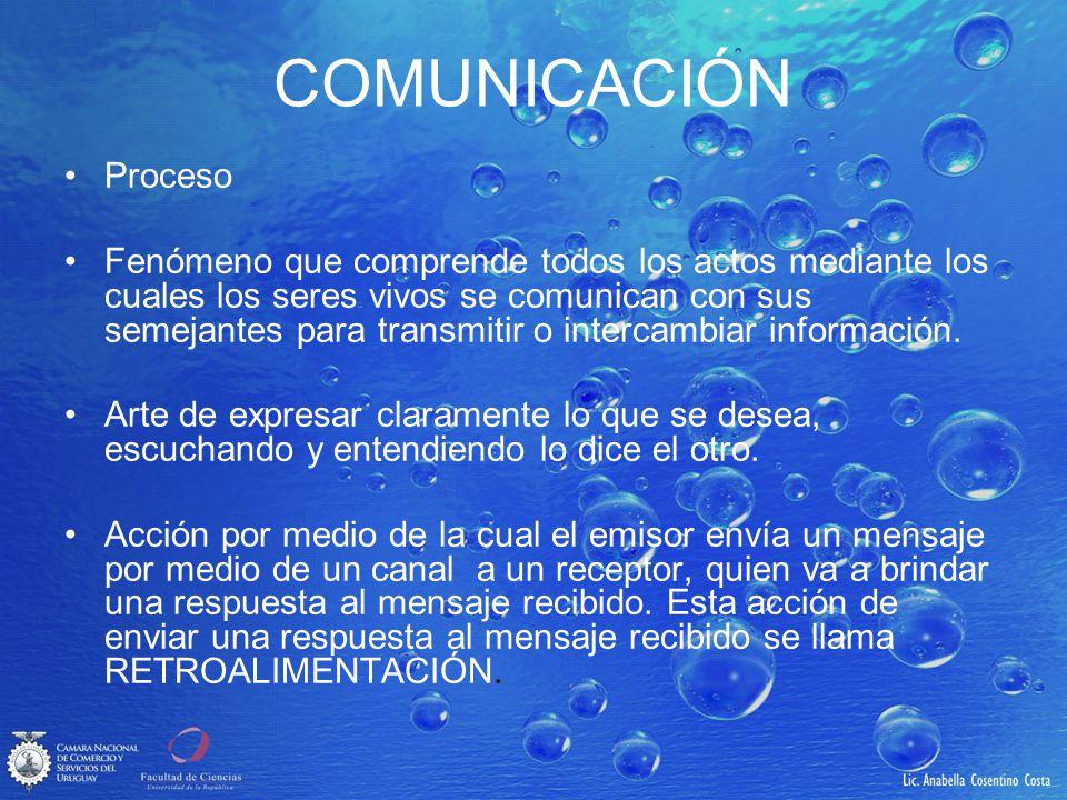 COMUNICACIÓN Proceso Fenómeno que comprende todos los actos mediante los cuales los seres vivos se comunican con sus semejantes para transmitir o inte