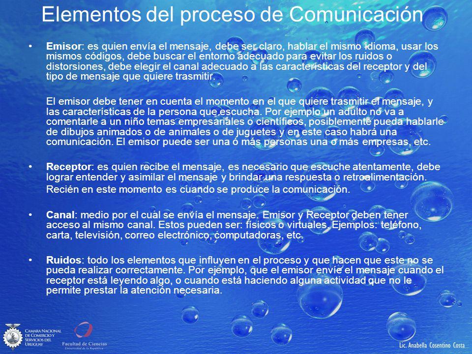 Elementos del proceso de Comunicación Emisor: es quien envía el mensaje, debe ser claro, hablar el mismo idioma, usar los mismos códigos, debe buscar