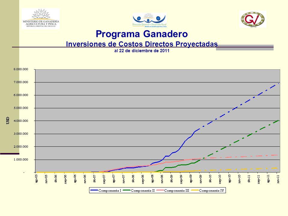 Tipo de planCostos incrementales Pago Subsidio Planes Gestión prediales10.290.7082.292.731,50 P.