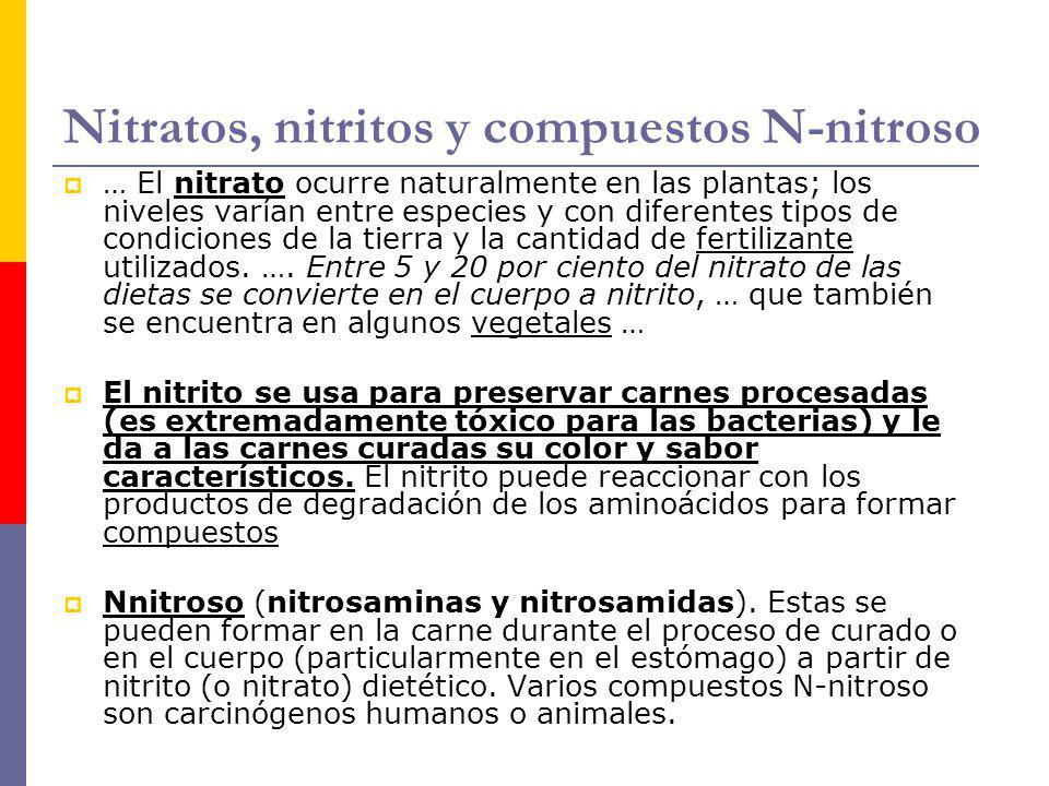 Nitratos, nitritos y compuestos N-nitroso … El nitrato ocurre naturalmente en las plantas; los niveles varían entre especies y con diferentes tipos de