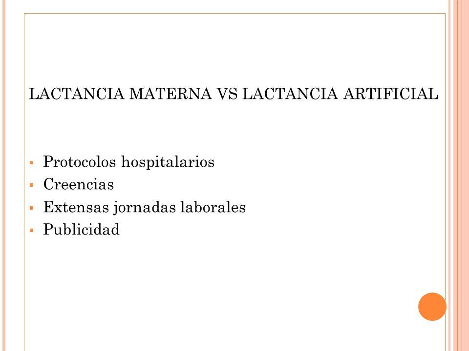 LACTANCIA MATERNA VS LACTANCIA ARTIFICIAL Protocolos hospitalarios Creencias Extensas jornadas laborales Publicidad