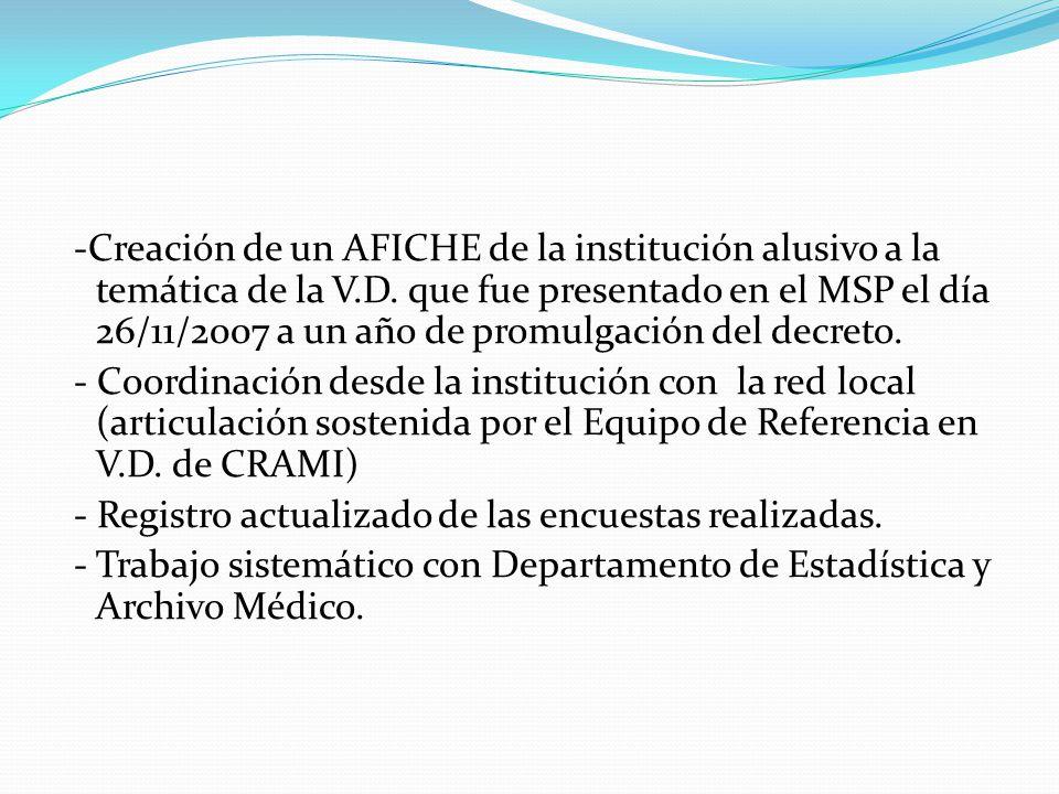 -Creación de un AFICHE de la institución alusivo a la temática de la V.D. que fue presentado en el MSP el día 26/11/2007 a un año de promulgación del