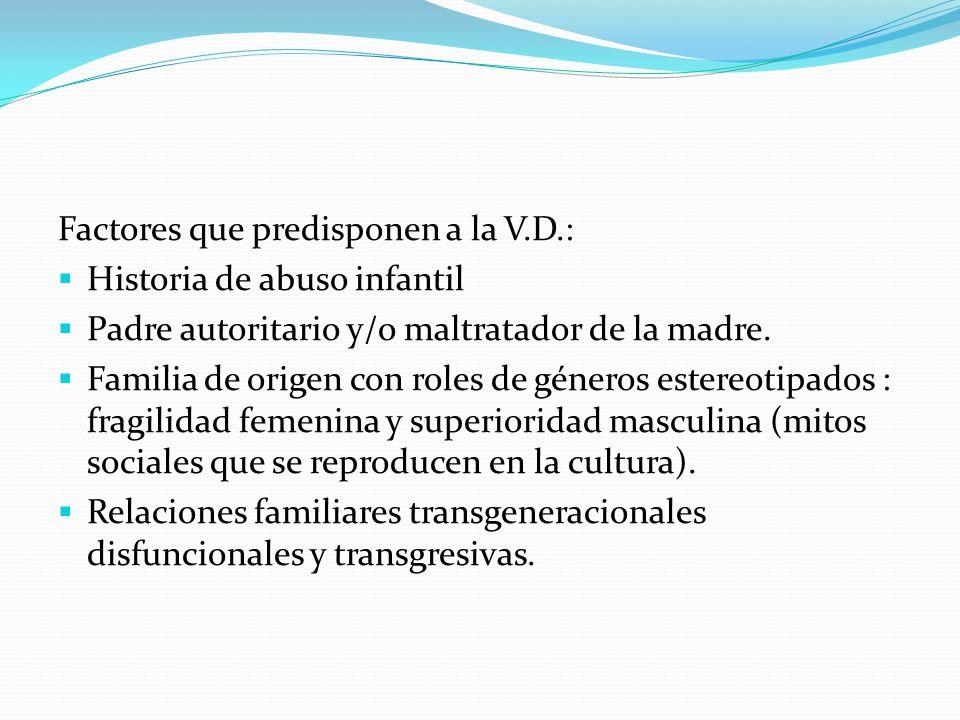 Factores que predisponen a la V.D.: Historia de abuso infantil Padre autoritario y/o maltratador de la madre. Familia de origen con roles de géneros e