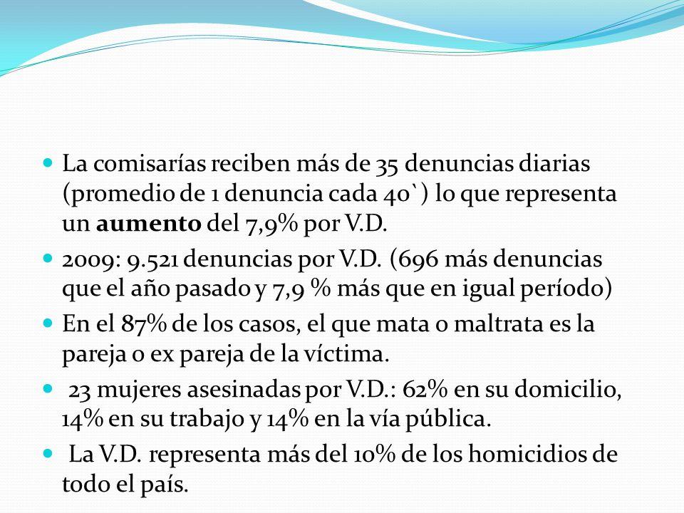 Edades tempranas de las víctima: franja etaria entre 25 y 29 años.