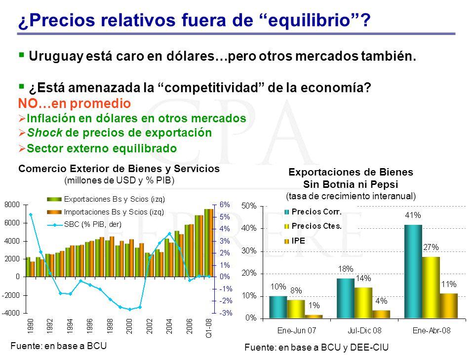 ¿Precios relativos fuera de equilibrio. Uruguay está caro en dólares…pero otros mercados también.