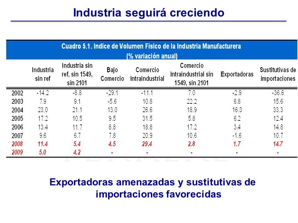 Industria seguirá creciendo Exportadoras amenazadas y sustitutivas de importaciones favorecidas