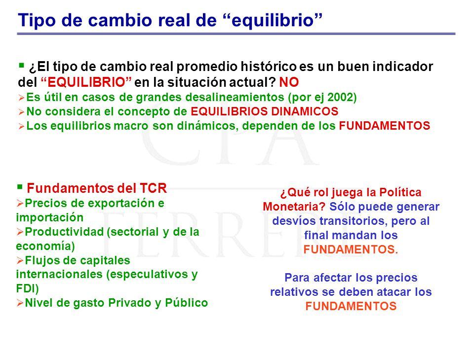 Tipo de cambio real de equilibrio ¿El tipo de cambio real promedio histórico es un buen indicador del EQUILIBRIO en la situación actual.