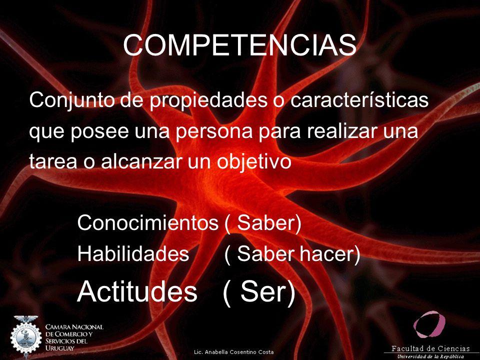 COMPETENCIAS Conjunto de propiedades o características que posee una persona para realizar una tarea o alcanzar un objetivo Conocimientos ( Saber) Habilidades ( Saber hacer) Actitudes ( Ser)