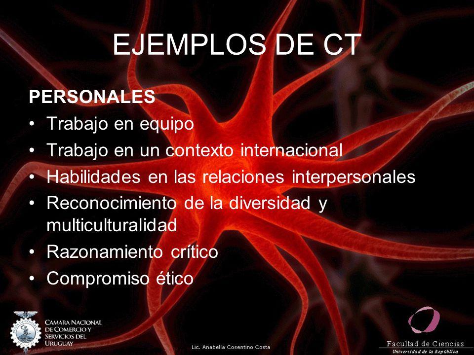 EJEMPLOS DE CT PERSONALES Trabajo en equipo Trabajo en un contexto internacional Habilidades en las relaciones interpersonales Reconocimiento de la diversidad y multiculturalidad Razonamiento crítico Compromiso ético