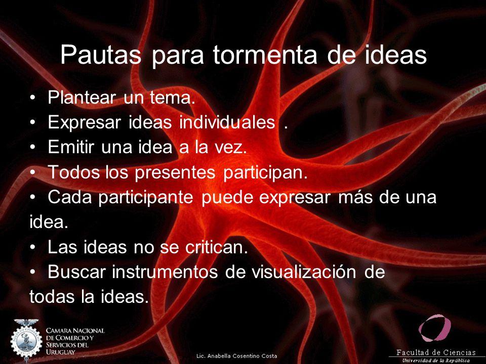 Pautas para tormenta de ideas Plantear un tema. Expresar ideas individuales. Emitir una idea a la vez. Todos los presentes participan. Cada participan