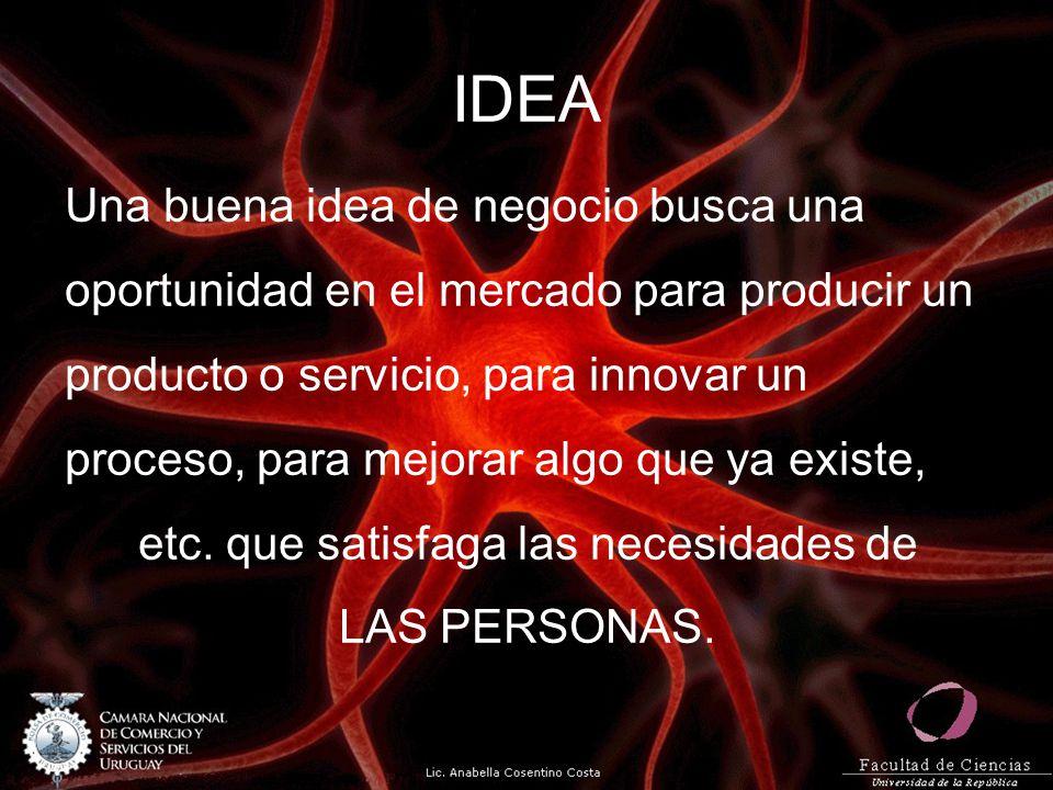 IDEA Una buena idea de negocio busca una oportunidad en el mercado para producir un producto o servicio, para innovar un proceso, para mejorar algo que ya existe, etc.