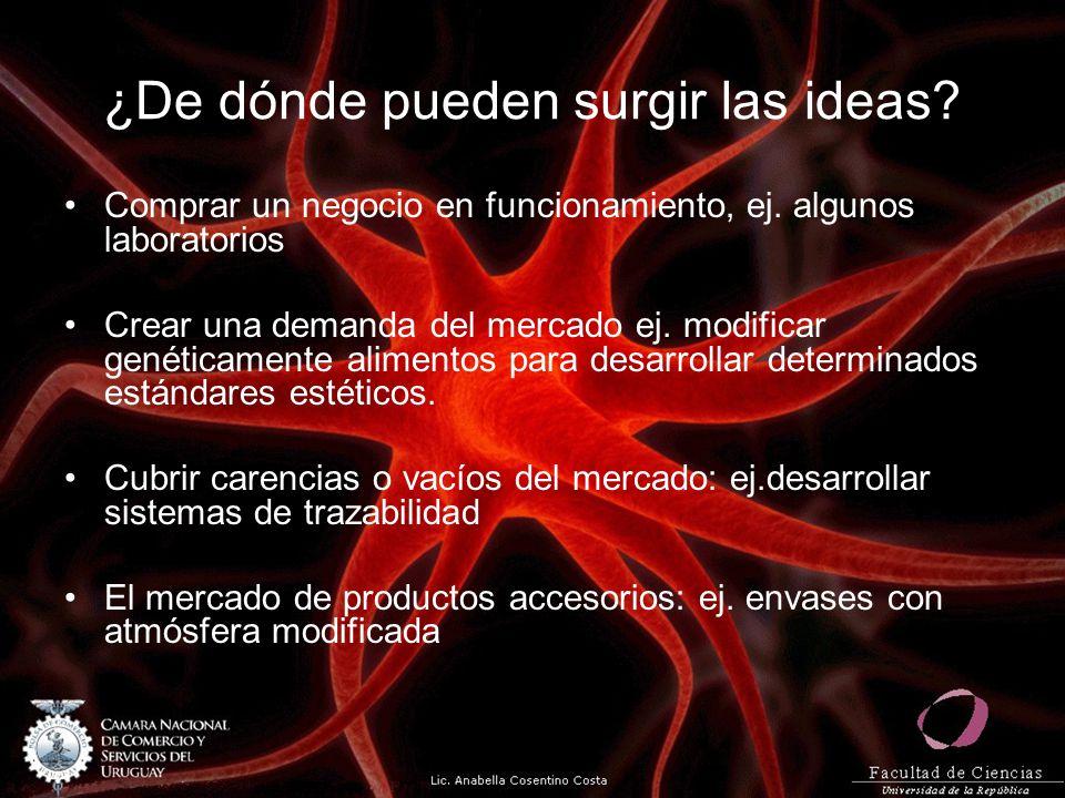 ¿De dónde pueden surgir las ideas? Comprar un negocio en funcionamiento, ej. algunos laboratorios Crear una demanda del mercado ej. modificar genética