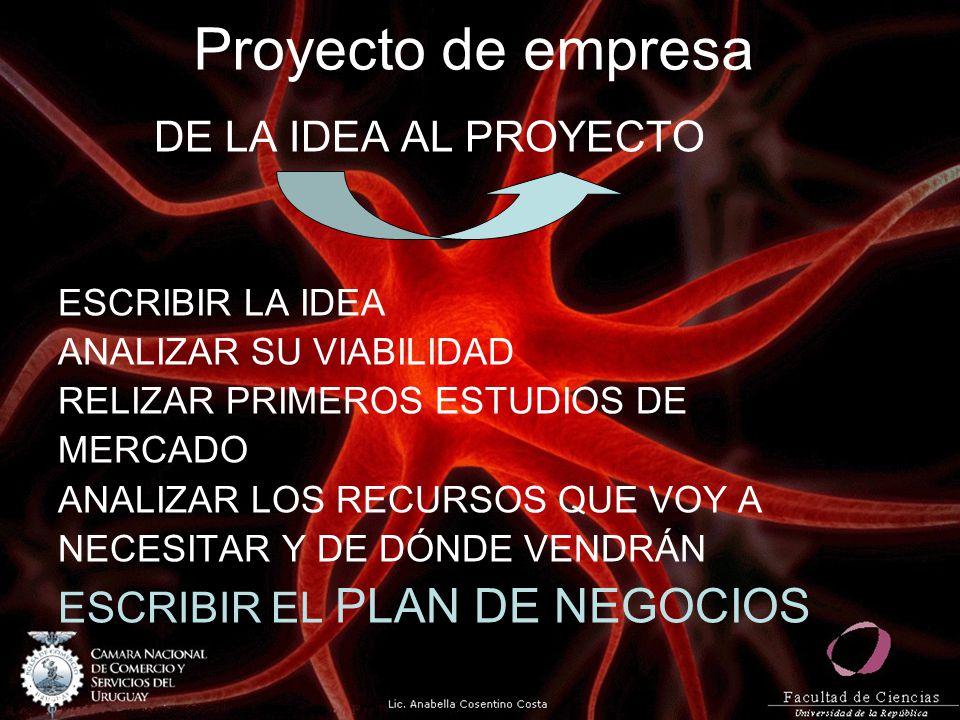 Proyecto de empresa DE LA IDEA AL PROYECTO ESCRIBIR LA IDEA ANALIZAR SU VIABILIDAD RELIZAR PRIMEROS ESTUDIOS DE MERCADO ANALIZAR LOS RECURSOS QUE VOY A NECESITAR Y DE DÓNDE VENDRÁN ESCRIBIR EL PLAN DE NEGOCIOS