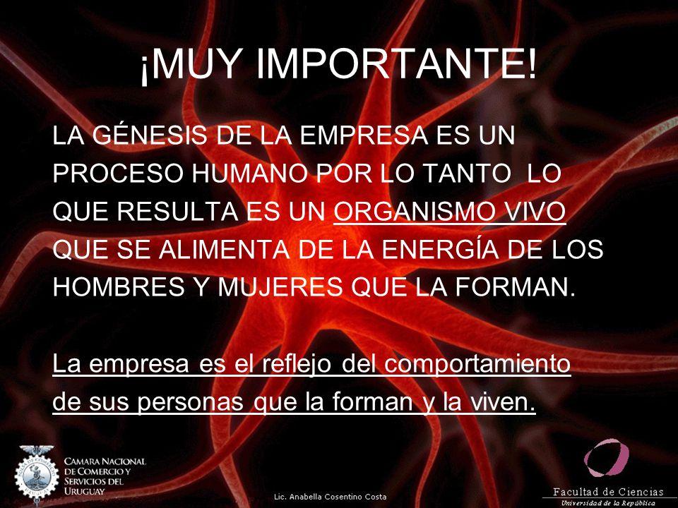 ¡MUY IMPORTANTE! LA GÉNESIS DE LA EMPRESA ES UN PROCESO HUMANO POR LO TANTO LO QUE RESULTA ES UN ORGANISMO VIVO QUE SE ALIMENTA DE LA ENERGÍA DE LOS H