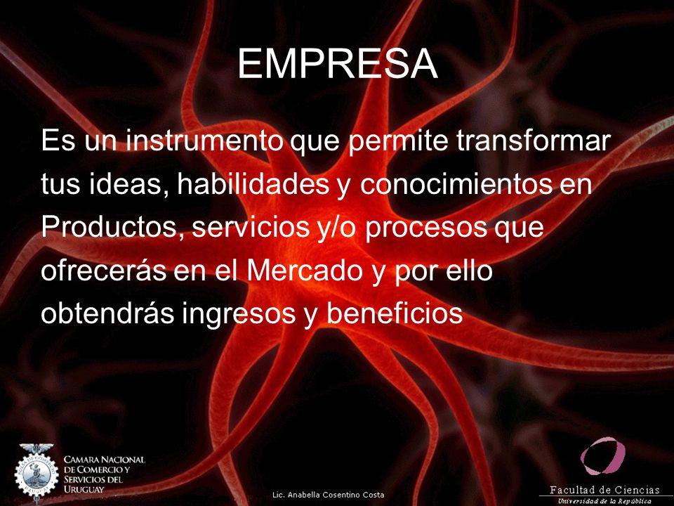EMPRESA Es un instrumento que permite transformar tus ideas, habilidades y conocimientos en Productos, servicios y/o procesos que ofrecerás en el Mercado y por ello obtendrás ingresos y beneficios