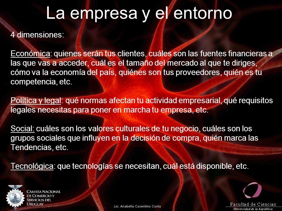 La empresa y el entorno 4 dimensiones: Económica: quienes serán tus clientes, cuáles son las fuentes financieras a las que vas a acceder, cuál es el tamaño del mercado al que te diriges, cómo va la economía del país, quiénes son tus proveedores, quién es tu competencia, etc.
