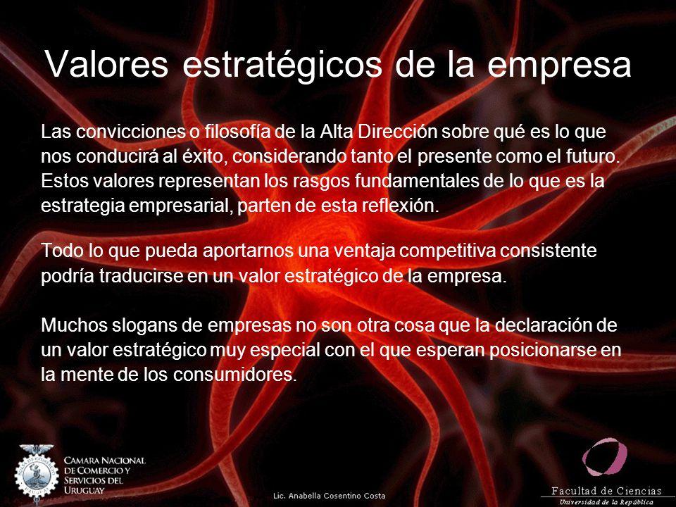 Valores estratégicos de la empresa Las convicciones o filosofía de la Alta Dirección sobre qué es lo que nos conducirá al éxito, considerando tanto el