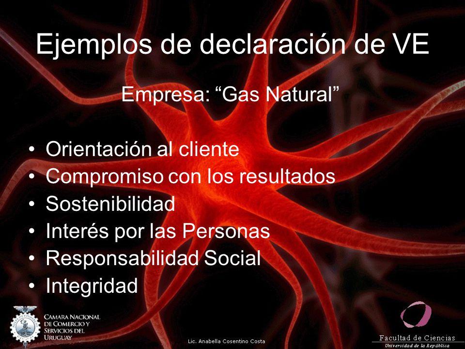 Ejemplos de declaración de VE Empresa: Gas Natural Orientación al cliente Compromiso con los resultados Sostenibilidad Interés por las Personas Responsabilidad Social Integridad