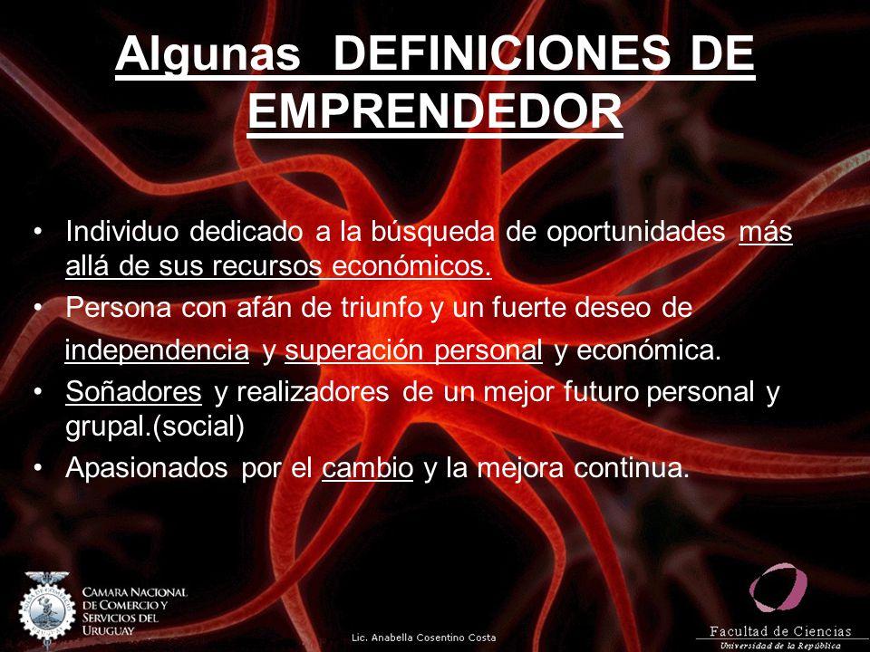 Más DEFINICIONES DE EMPRENDEDOR Individuo que invierte tiempo, conocimientos, energía y dinero (propio o ajeno), en crear su propio negocio.
