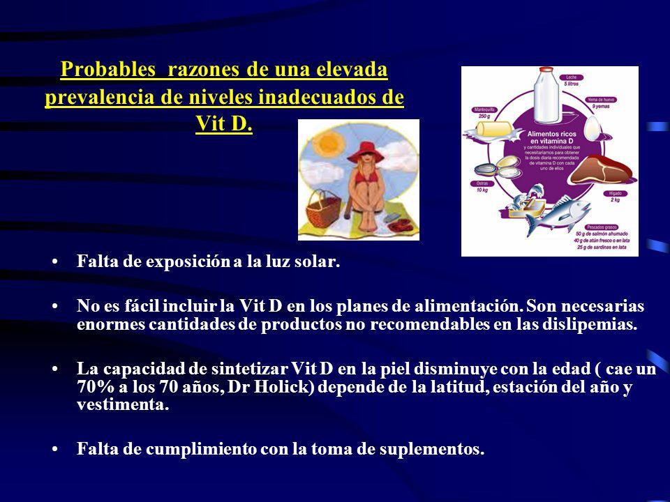 PROPIEDADES DE LA VITAMINA D Dosis de Vit D3 recomendadas: 800-1000 UI/día. Es liposoluble, tiene un comportamiento hormonal. Favorece la absorción in