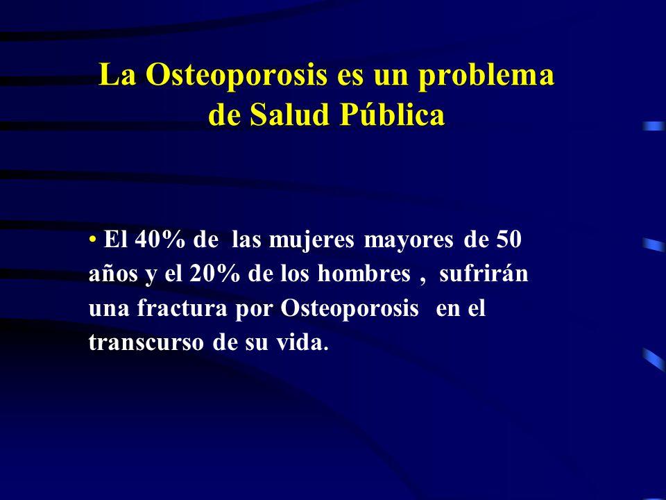 Pérdida ósea por Osteoporosis Normal Osteoporosis Dempster DW, et al. J Bone Miner Res. 1986:1:15-21 Reproducido con el permiso de la American Society
