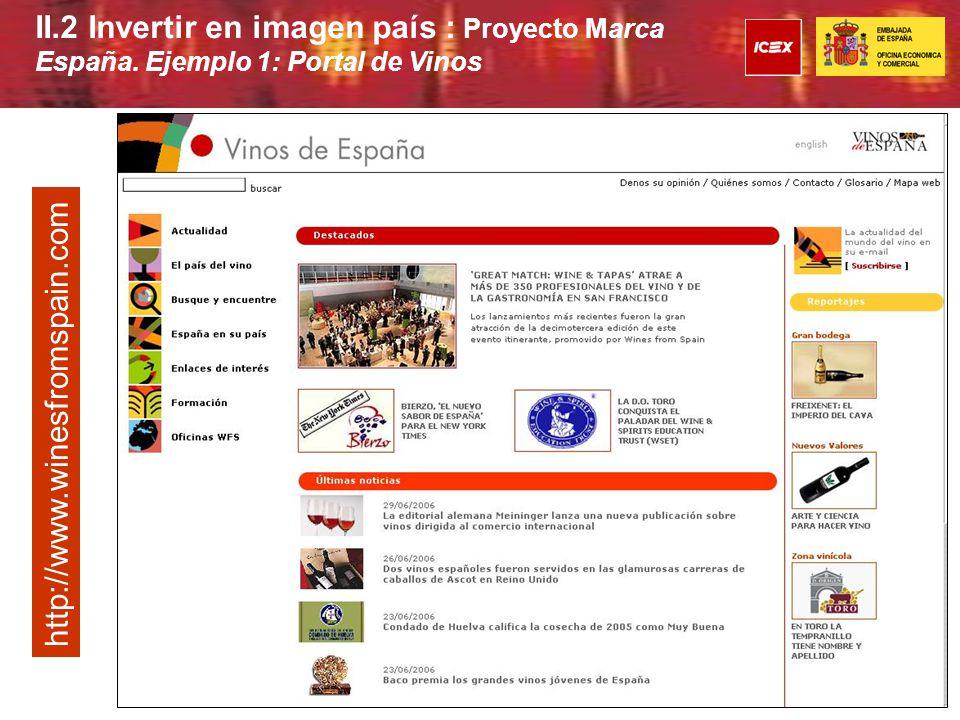 II.2 Invertir en imagen país : Proyecto Marca España.
