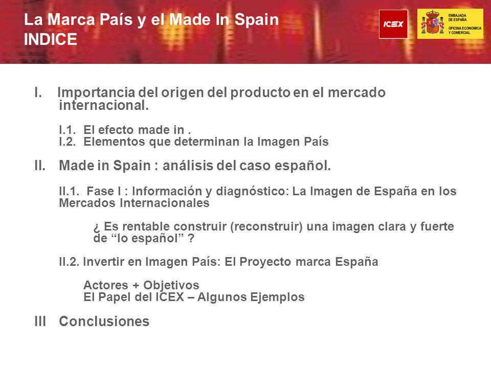 1º Formulación de una IMAGEN DOMINANTE: UNICA y CLARA II.2 Invertir en imagen país : P royecto Marca España.