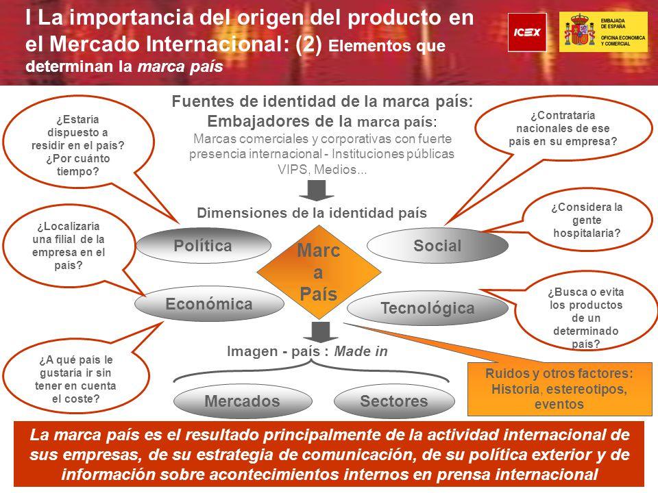 II.1 La imagen de España en los mercados Internacionales (1) : ¿Cómo se percibe la imagen de España.
