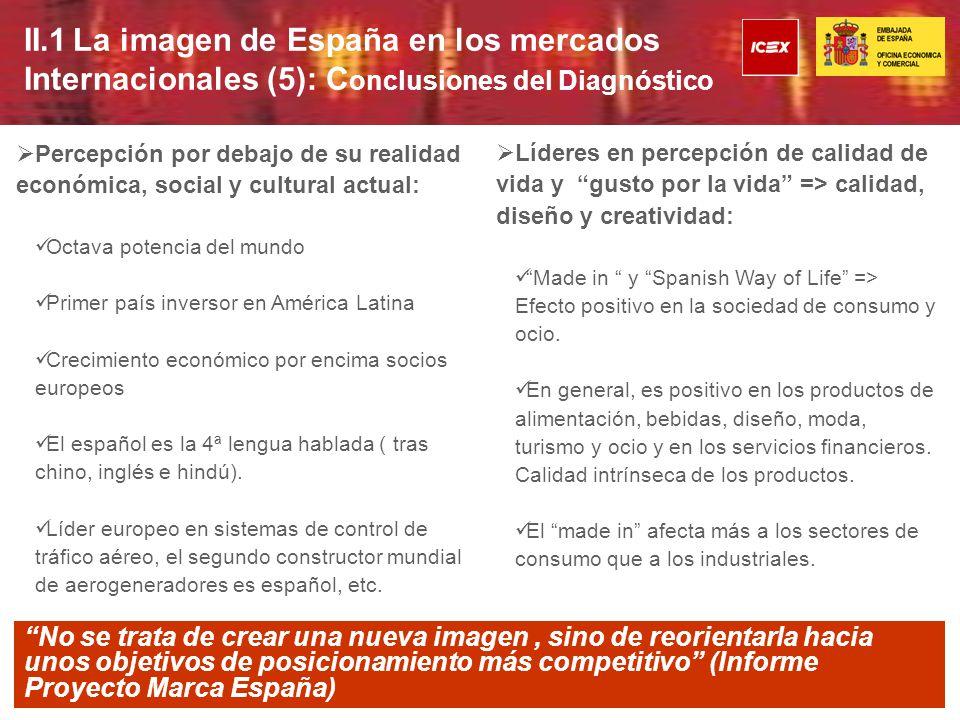 II.1 La imagen de España en los mercados Internacionales (6): ¿Es rentable construir / reconstruir una imagen clara y fuerte de lo español .
