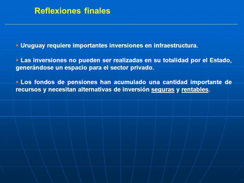 Reflexiones finales Uruguay requiere importantes inversiones en infraestructura.